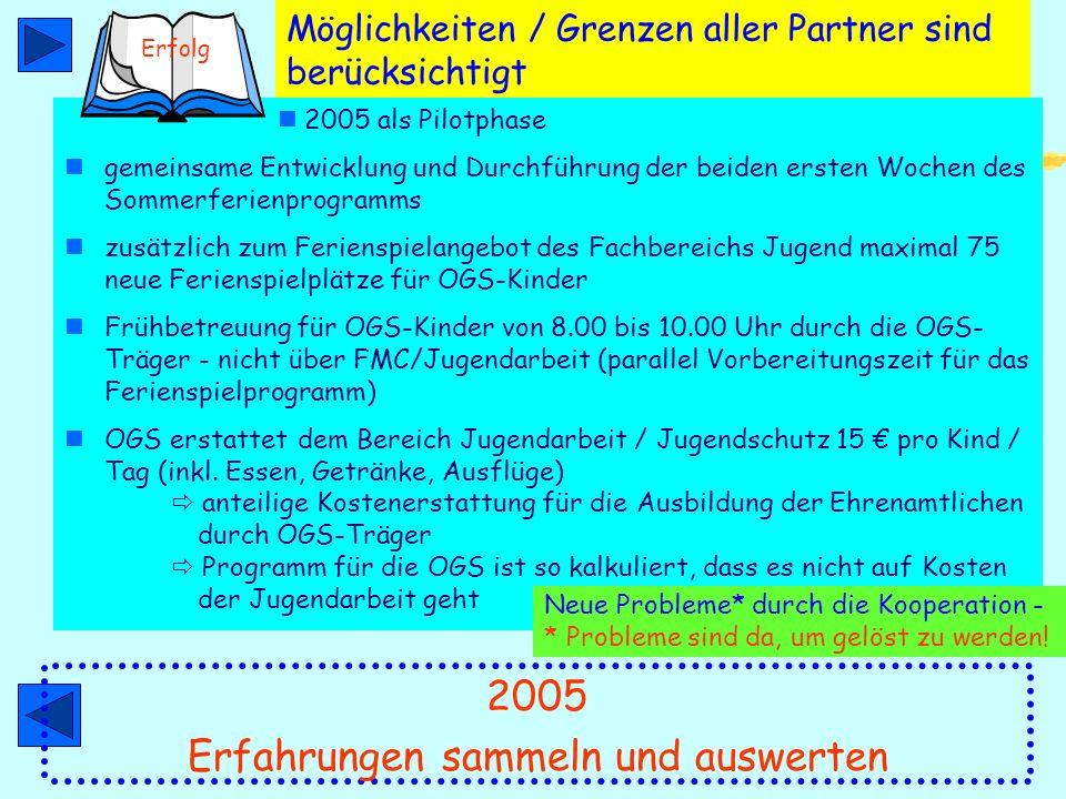 Vorbesprechungen Jugendarbeit / FMC: 20.9.2004 11.11.2004 5.9.2005 Gespräche Jugendarbeit / FMC / OGS-Träger / Schulbüro / JHP: 30.9.2004 25.11.2004 2