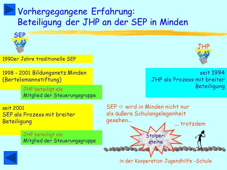 Rückblick Kooperation von JHP und SEP in Minden