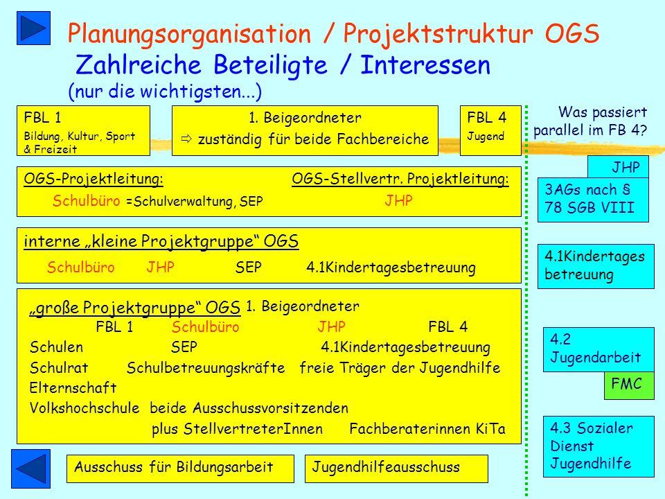 .... ein spannendes Projekt auf Augenhöhe Zusammenwachsen von SEP und JHP - gemeinsame Planung des offenen Ganztags