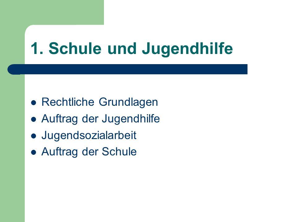 1. Schule und Jugendhilfe Rechtliche Grundlagen Auftrag der Jugendhilfe Jugendsozialarbeit Auftrag der Schule