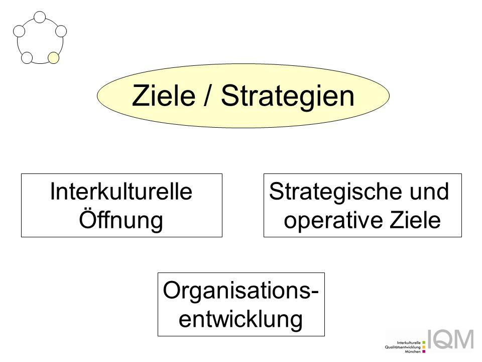 Ziele / Strategien Interkulturelle Öffnung Strategische und operative Ziele Organisations- entwicklung