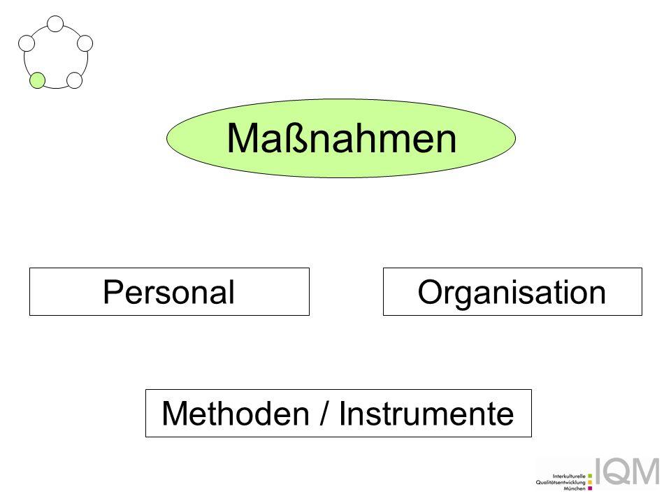 Methoden / Instrumente OrganisationPersonal Maßnahmen