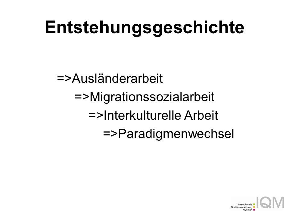 Entstehungsgeschichte =>Ausländerarbeit =>Migrationssozialarbeit =>Interkulturelle Arbeit =>Paradigmenwechsel