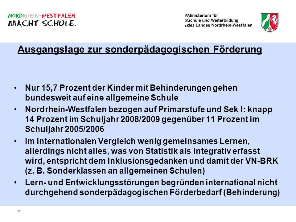 16 Ausgangslage zur sonderpädagogischen Förderung Nur 15,7 Prozent der Kinder mit Behinderungen gehen bundesweit auf eine allgemeine Schule Nordrhein-