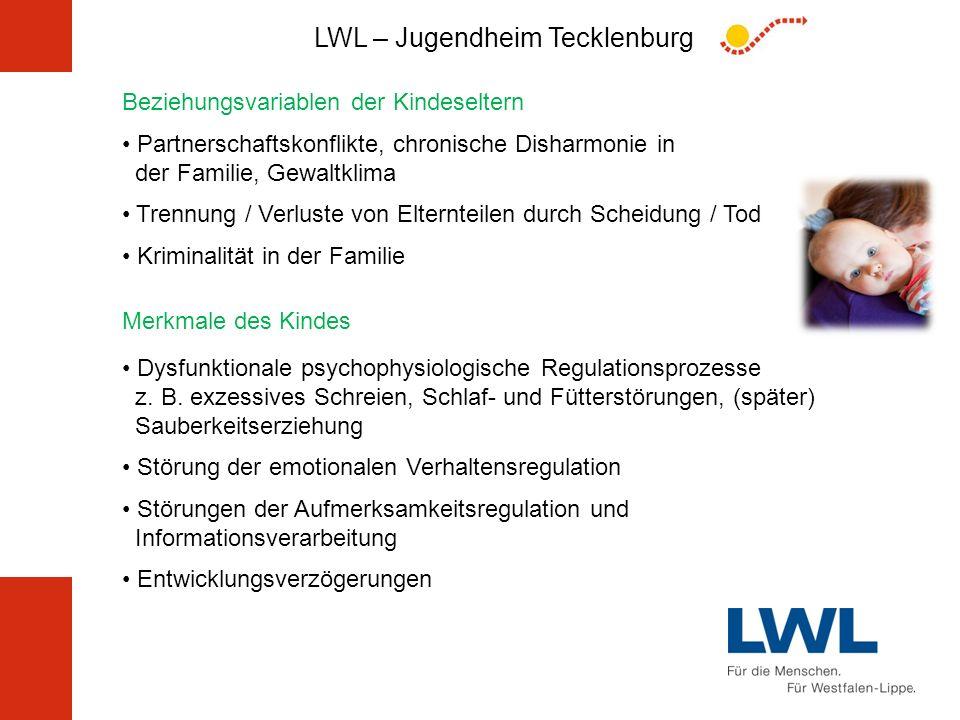 LWL – Jugendheim Tecklenburg Beziehungsvariablen der Kindeseltern Partnerschaftskonflikte, chronische Disharmonie in der Familie, Gewaltklima Trennung