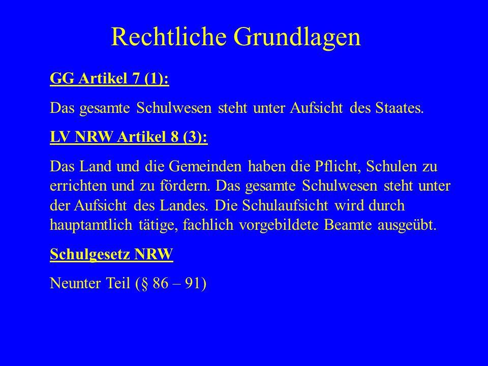 Rechtliche Grundlagen GG Artikel 7 (1): Das gesamte Schulwesen steht unter Aufsicht des Staates. LV NRW Artikel 8 (3): Das Land und die Gemeinden habe