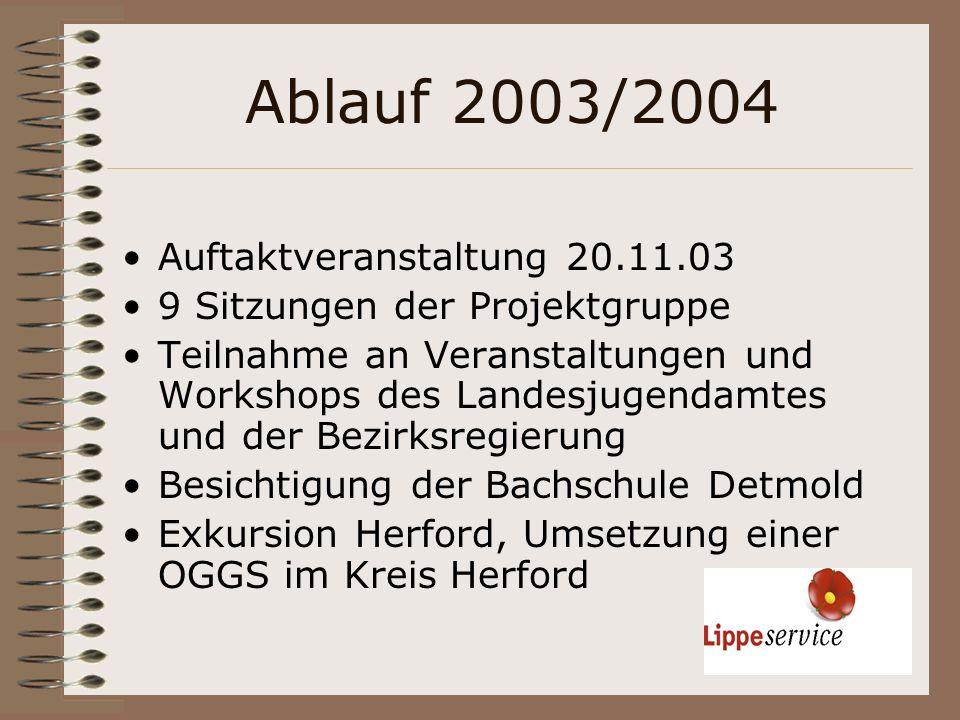 Ablauf 2003/2004 Auftaktveranstaltung 20.11.03 9 Sitzungen der Projektgruppe Teilnahme an Veranstaltungen und Workshops des Landesjugendamtes und der