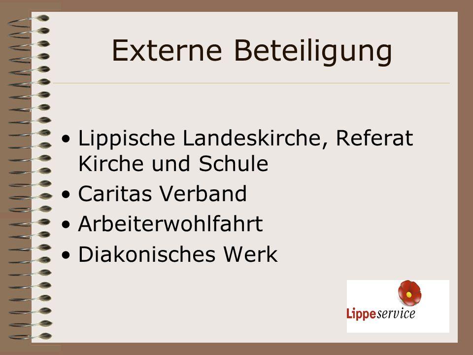 Externe Beteiligung Lippische Landeskirche, Referat Kirche und Schule Caritas Verband Arbeiterwohlfahrt Diakonisches Werk