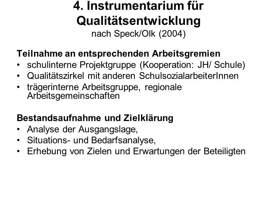4. Instrumentarium für Qualitätsentwicklung nach Speck/Olk (2004) Teilnahme an entsprechenden Arbeitsgremien schulinterne Projektgruppe (Kooperation: