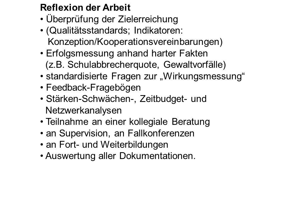 Reflexion der Arbeit Überprüfung der Zielerreichung (Qualitätsstandards; Indikatoren: Konzeption/Kooperationsvereinbarungen) Erfolgsmessung anhand har