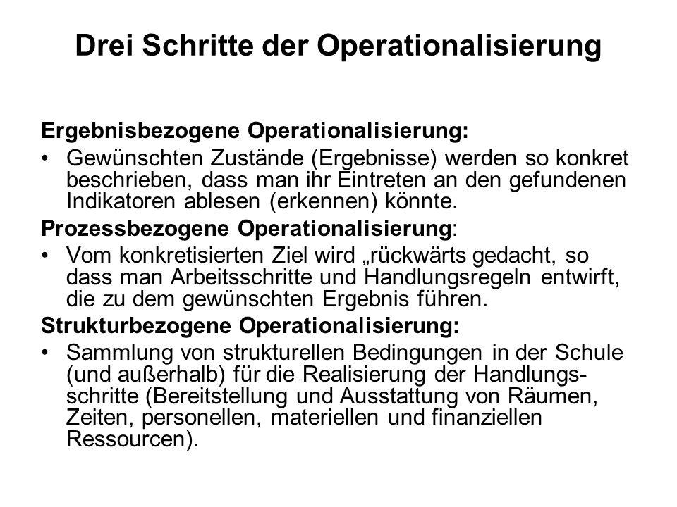 Drei Schritte der Operationalisierung Ergebnisbezogene Operationalisierung: Gewünschten Zustände (Ergebnisse) werden so konkret beschrieben, dass man