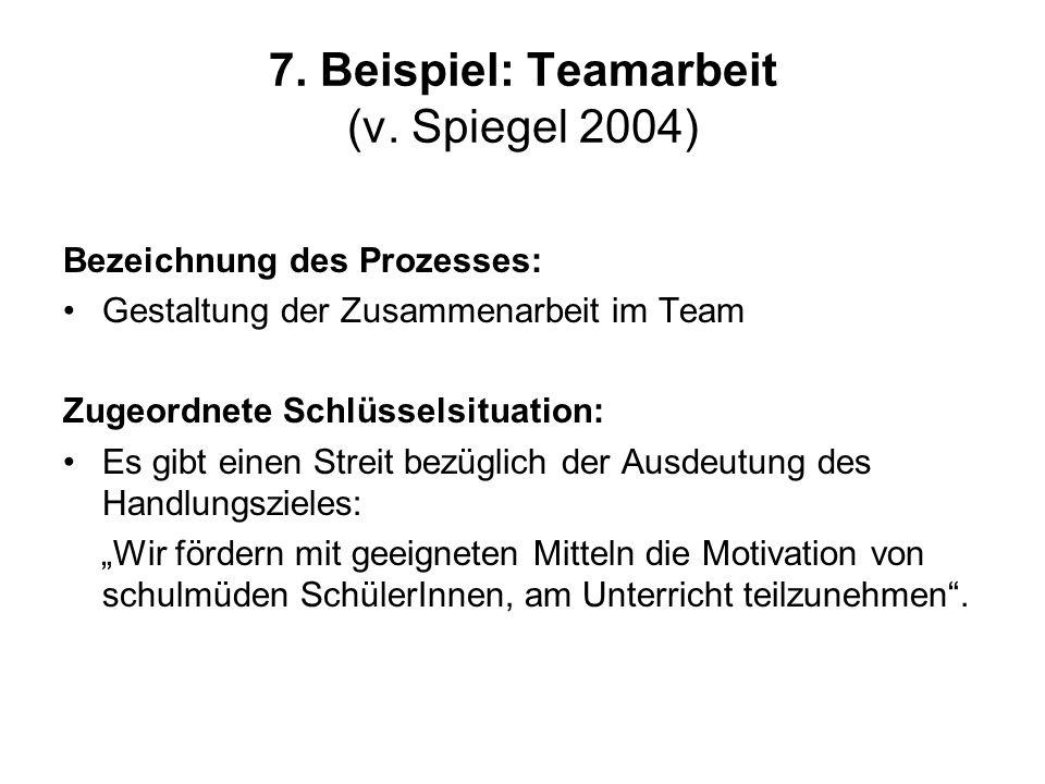 7. Beispiel: Teamarbeit (v. Spiegel 2004) Bezeichnung des Prozesses: Gestaltung der Zusammenarbeit im Team Zugeordnete Schlüsselsituation: Es gibt ein