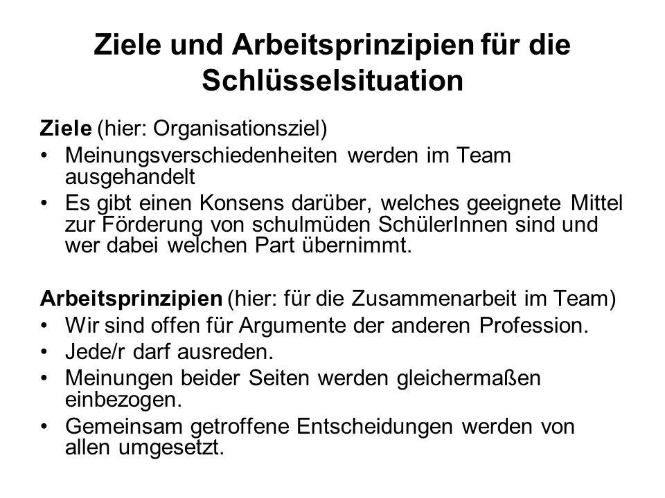 Ziele und Arbeitsprinzipien für die Schlüsselsituation Ziele (hier: Organisationsziel) Meinungsverschiedenheiten werden im Team ausgehandelt Es gibt e