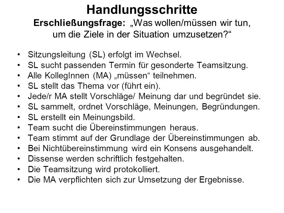 Handlungsschritte Erschließungsfrage: Was wollen/müssen wir tun, um die Ziele in der Situation umzusetzen? Sitzungsleitung (SL) erfolgt im Wechsel. SL
