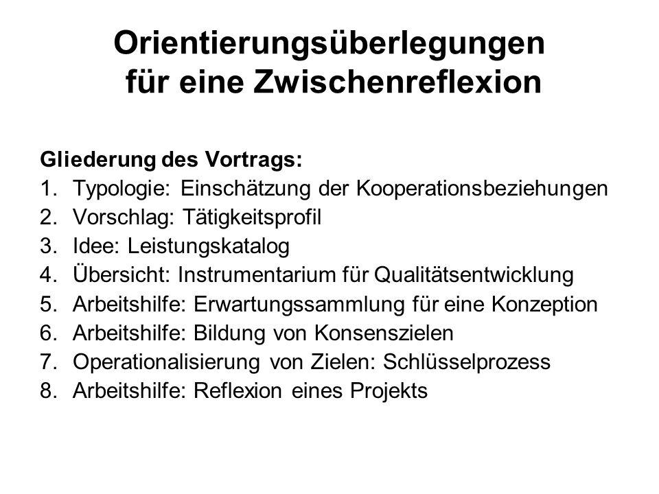 Orientierungsüberlegungen für eine Zwischenreflexion Gliederung des Vortrags: 1.Typologie: Einschätzung der Kooperationsbeziehungen 2.Vorschlag: Tätig