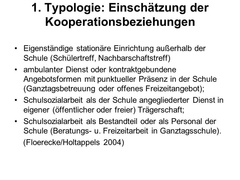 1. Typologie: Einschätzung der Kooperationsbeziehungen Eigenständige stationäre Einrichtung außerhalb der Schule (Schülertreff, Nachbarschaftstreff) a