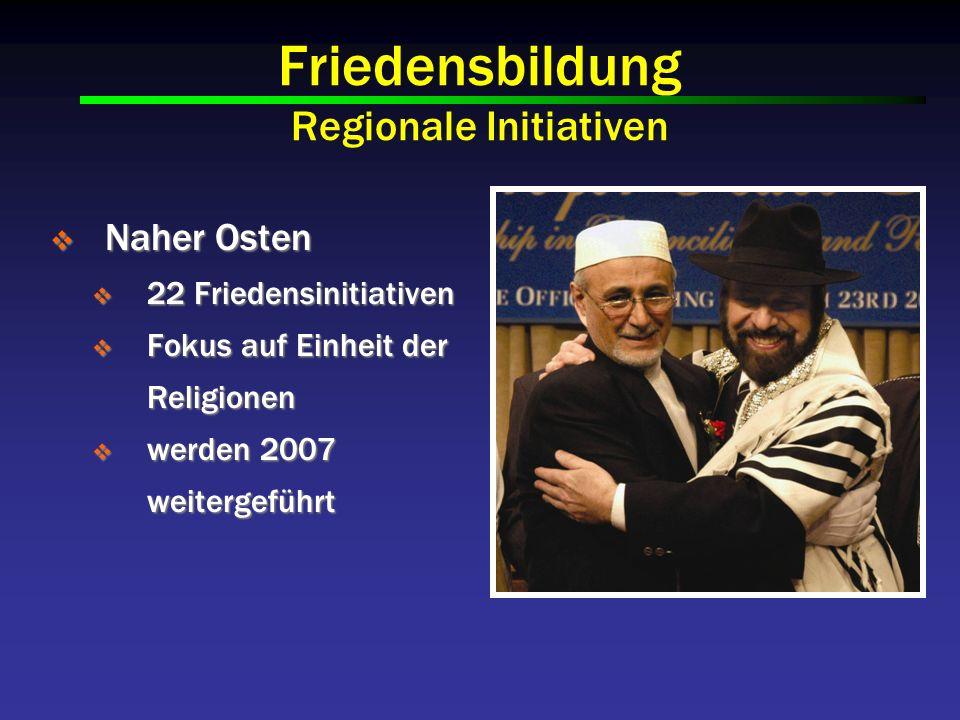 Friedensbildung Regionale Initiativen Naher Osten Naher Osten 22 Friedensinitiativen 22 Friedensinitiativen Fokus auf Einheit der Religionen Fokus auf Einheit der Religionen werden 2007 weitergeführt werden 2007 weitergeführt