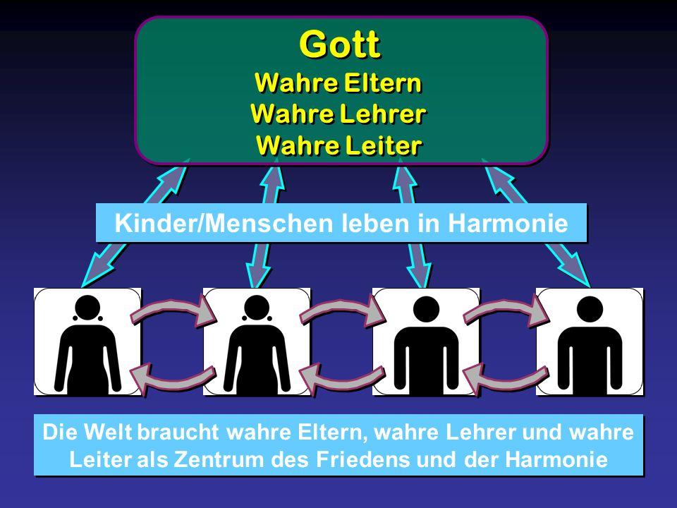 Gott Wahre Eltern Wahre Lehrer Wahre Leiter Gott Wahre Eltern Wahre Lehrer Wahre Leiter Kinder/Menschen leben in Harmonie Die Welt braucht wahre Elter