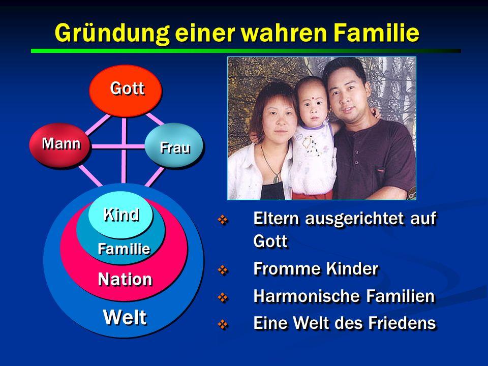 16 Gründung einer wahren Familie Gott Mann Frau Kind Eltern ausgerichtet auf Gott Eltern ausgerichtet auf Gott Fromme Kinder Fromme Kinder Harmonische