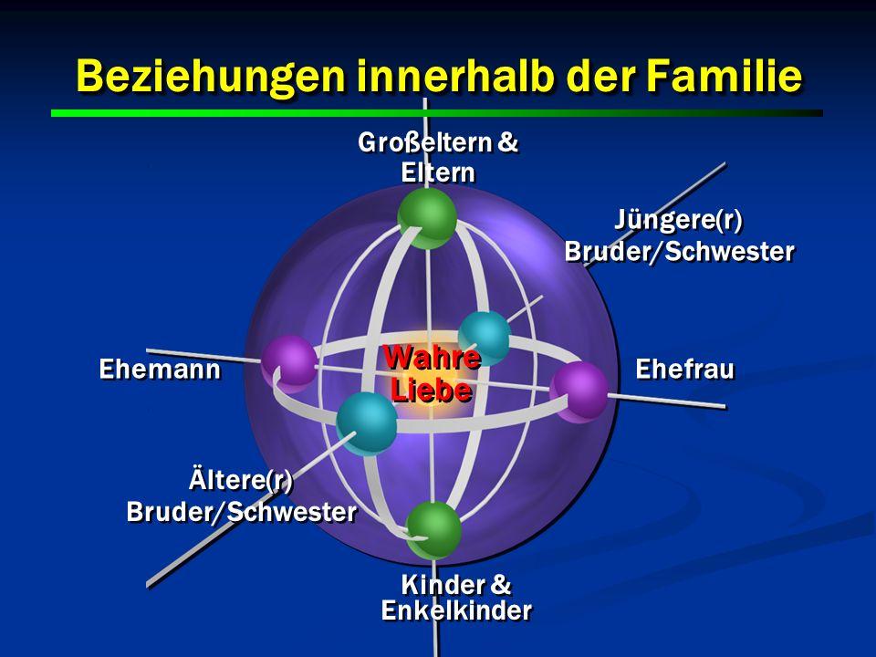 18 Beziehungen innerhalb der Familie 18 Ehefrau Wahre Liebe Ältere(r) Bruder/Schwester Ältere(r) Bruder/Schwester Kinder & Enkelkinder Kinder & Enkelk
