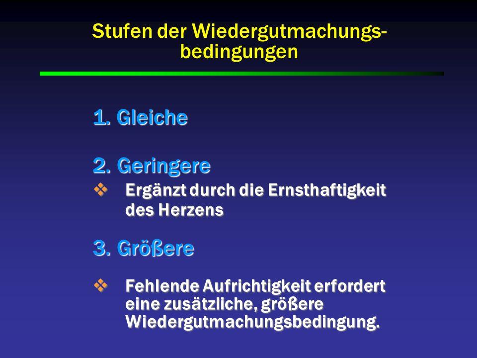Stufen der Wiedergutmachungs- bedingungen 1.Gleiche 2. Geringere Ergänzt durch die Ernsthaftigkeit des Herzens Ergänzt durch die Ernsthaftigkeit des H