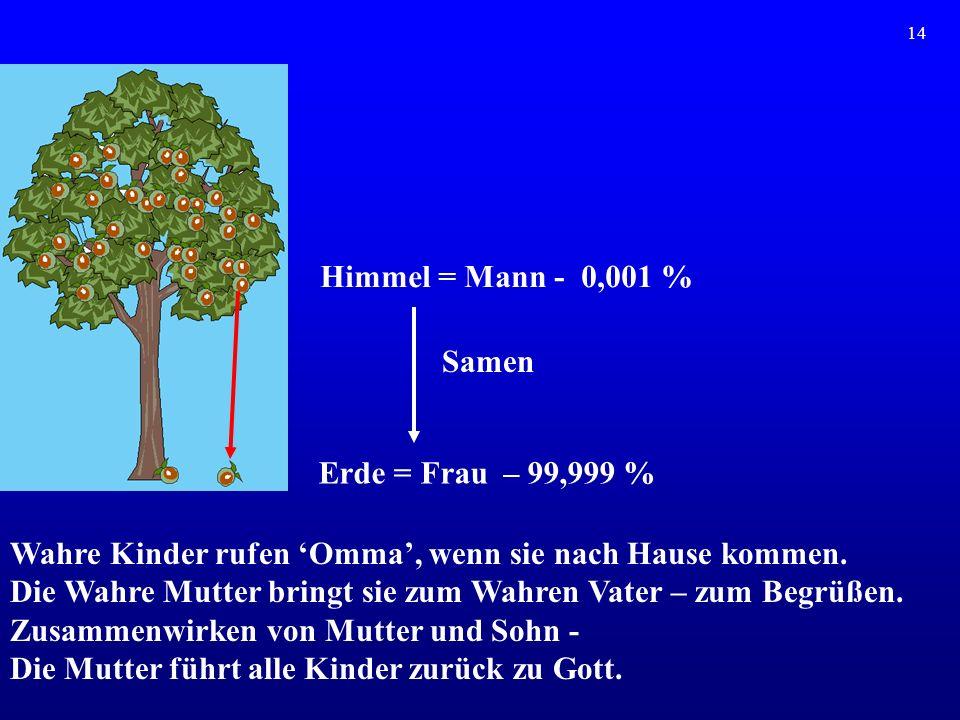 14 Himmel = Mann - 0,001 % Erde = Frau – 99,999 % Samen Wahre Kinder rufen Omma, wenn sie nach Hause kommen. Die Wahre Mutter bringt sie zum Wahren Va