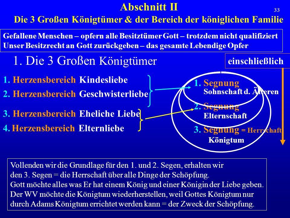 33 Abschnitt II Die 3 Großen Königtümer & der Bereich der königlichen Familie 1. Die 3 Großen Königtümer 4. Herzensbereich Elternliebe 1. Segnung 2. S