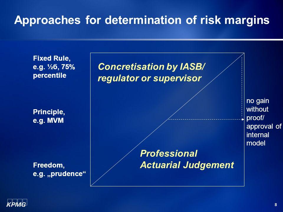8 Approaches for determination of risk margins Concretisation by IASB/ regulator or supervisor Freedom, e.g.