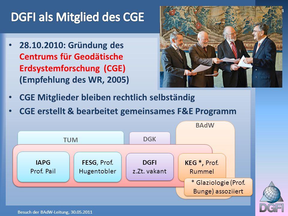 BAdW DGK TUM 28.10.2010: Gründung des Centrums für Geodätische Erdsystemforschung (CGE) (Empfehlung des WR, 2005) Besuch der BAdW-Leitung, 30.05.2011