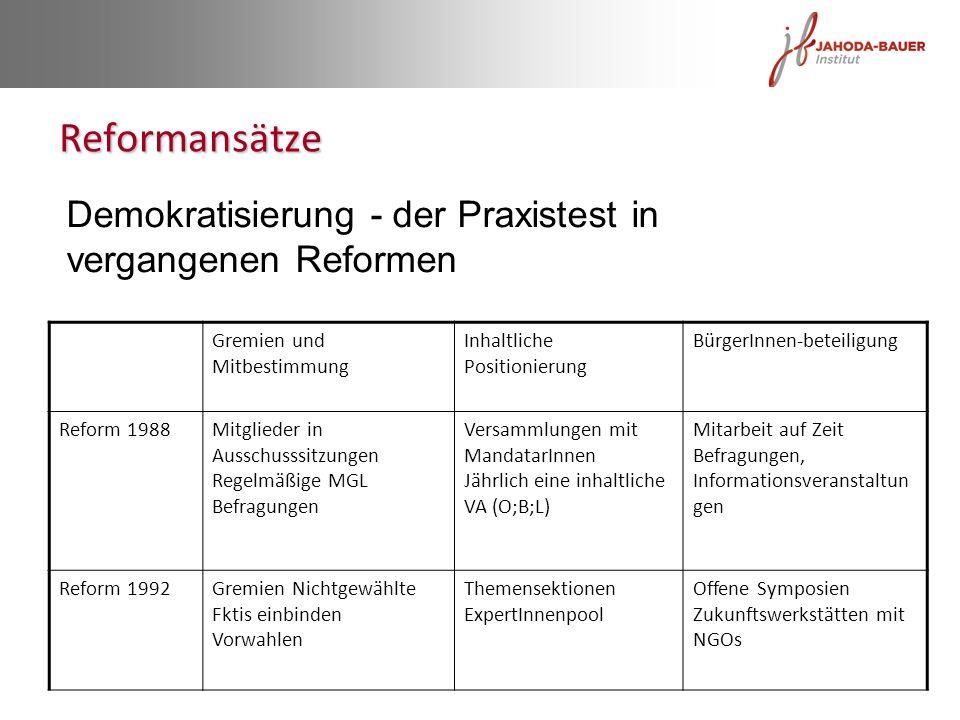 Reformansätze Gremien und Mitbestimmung Inhaltliche Positionierung BürgerInnen-beteiligung Reform 1988Mitglieder in Ausschusssitzungen Regelmäßige MGL