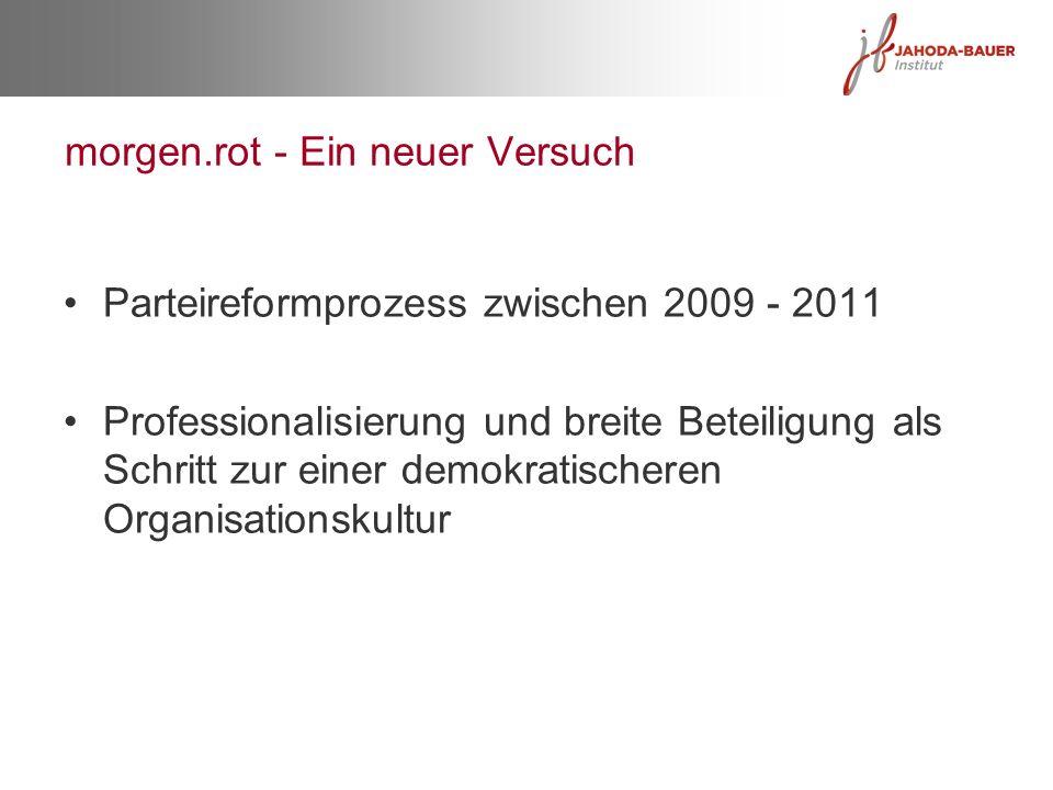 morgen.rot - Ein neuer Versuch Parteireformprozess zwischen 2009 - 2011 Professionalisierung und breite Beteiligung als Schritt zur einer demokratisch