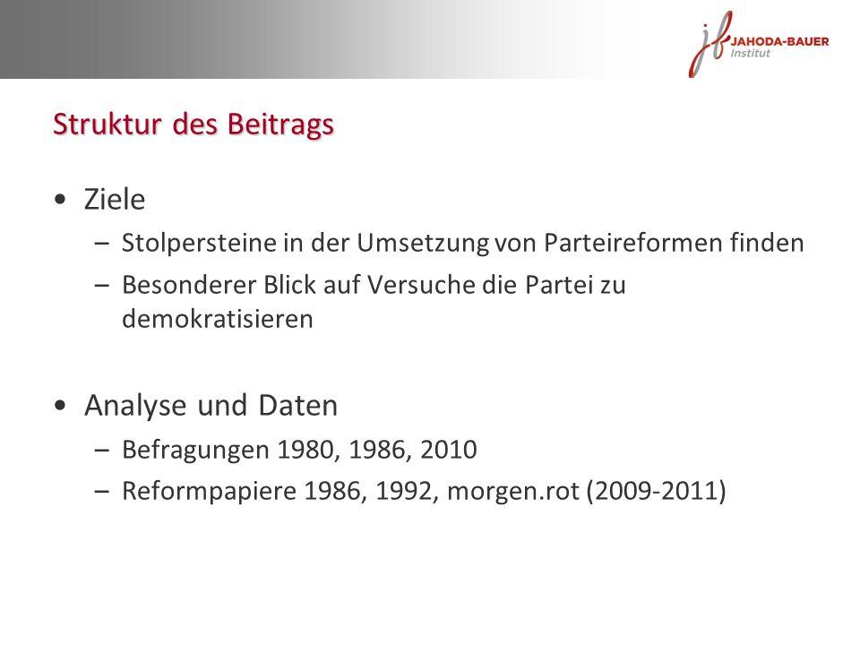 1.Erfahrungen aus Parteireformen und Mitgliederbefragungen in der SPÖ Oberösterreich