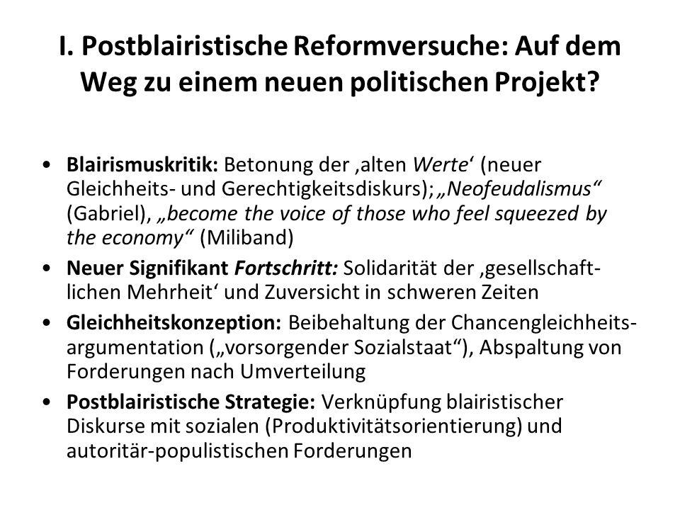 I. Postblairistische Reformversuche: Auf dem Weg zu einem neuen politischen Projekt? Blairismuskritik: Betonung der alten Werte (neuer Gleichheits- un