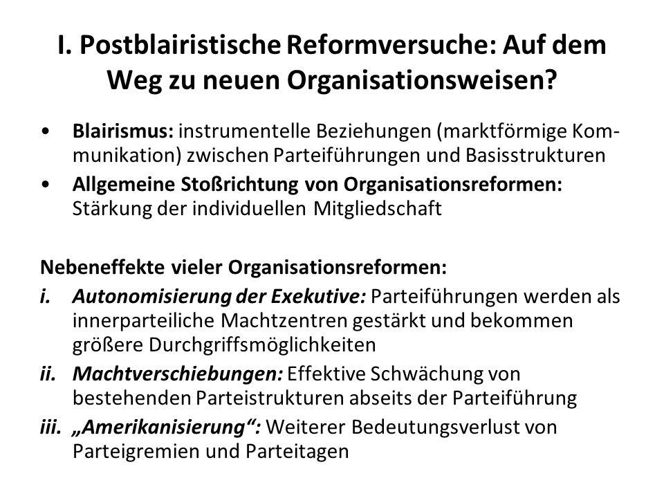 Einteilung politikwissenschaftlicher Ansätze über die Transformationsprozesse der SD Ansätze und zentrale VertreterInnen Wesentliche Ursachen für den Transformationsprozess Transformationsdruck, wesentliche Mechanismen Tendenzielle Ausblendungen der Ansätze Politökonomische Ansätze Crouch 2008; 2011; Giddens 1998; Kitschelt 1994; Merkel 1993; Merkel et al 2008; Przeworski 1985; Regulations- theorie/n: Jessop 2002; 2004 Ökonomische und sozialstrukturelle Verschiebungen (auf globaler wie nationaler Ebene) schränken die traditionellen Möglichkeiten sozialdemokratischer Parteien ein; je nach Ansatz werden dabei unterschiedliche Mechanismen identifiziert Fehlende Durchsetzungsfähigkeit keynesianischer Politiken erfordert wirtschaftspolitischen Kurswechsel; Erosion der ArbeiterInnenklasse führt zur Notwendigkeit der Orientierung auf neue WählerInnengruppen Vernachlässigung von Diskursivität und ParteiakteurInnen; Parteien gelten tendenziell als monolithische Transmissionsriemen ökonomischer Prozesse, nicht als reflexive AkteurInnen Diskursorientierte Ansätze Hay 1999; Hay/ Rosamund 2002; Mouffe 2005; 2007; Rossow 2011 Hegemonie neoliberaler Politikkonzepte führt zur Einschreibung sozialdemo- kratischer AkteurInnen und Strategien in die neoliberalen Diskurse Konsens der Alternativlosigkeit neoliberaler Politik und neoliberaler Sichtweisen auf Globalisierungsprozesse marginalisiert und delegitimiert alternative Politiken und Programme Vernachlässigung innerparteilicher Dynamiken; Transformation wird (wie in den politökonomischen Ansätzen) als Effekt meist rein äußerer Einflüsse betrachtet Akteurszentrierte Ansätze Göttinger Parteiforschung: Walter 2005; 2009a; 2010; Nachtwey 2009 Veränderung der Mitglieder- und FunktionärInnenstruktur sozialdemokratischer Parteien infolge der Erosion der ArbeiterInnenklasse seit den 1970er Jahren; neue Generation an FunktionärInnen ist aufgrund ihrer sozialen Positioniertheit bürgerlich(er) orientiert Veränderung der kontextuellen Gelegenhe