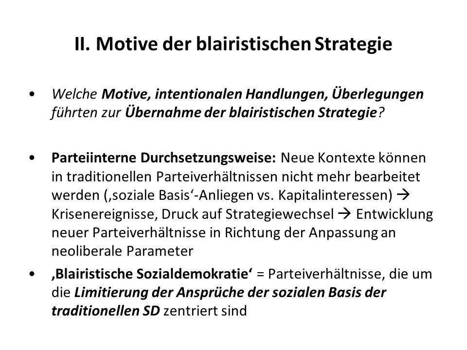 II. Motive der blairistischen Strategie Welche Motive, intentionalen Handlungen, Überlegungen führten zur Übernahme der blairistischen Strategie? Part