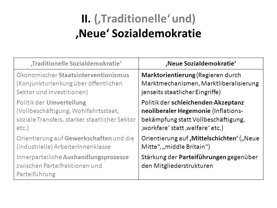 II. (Traditionelle und) Neue Sozialdemokratie Traditionelle SozialdemokratieNeue Sozialdemokratie Ökonomischer Staatsinterventionismus (Konjunkturlenk