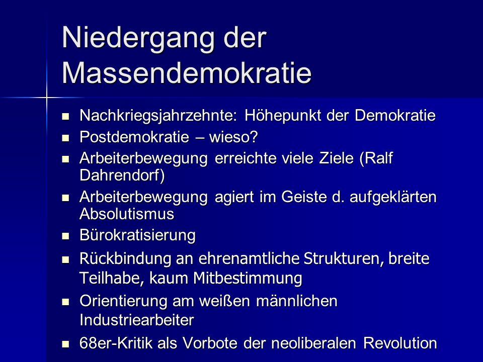 Niedergang der Massendemokratie Nachkriegsjahrzehnte: Höhepunkt der Demokratie Nachkriegsjahrzehnte: Höhepunkt der Demokratie Postdemokratie – wieso.