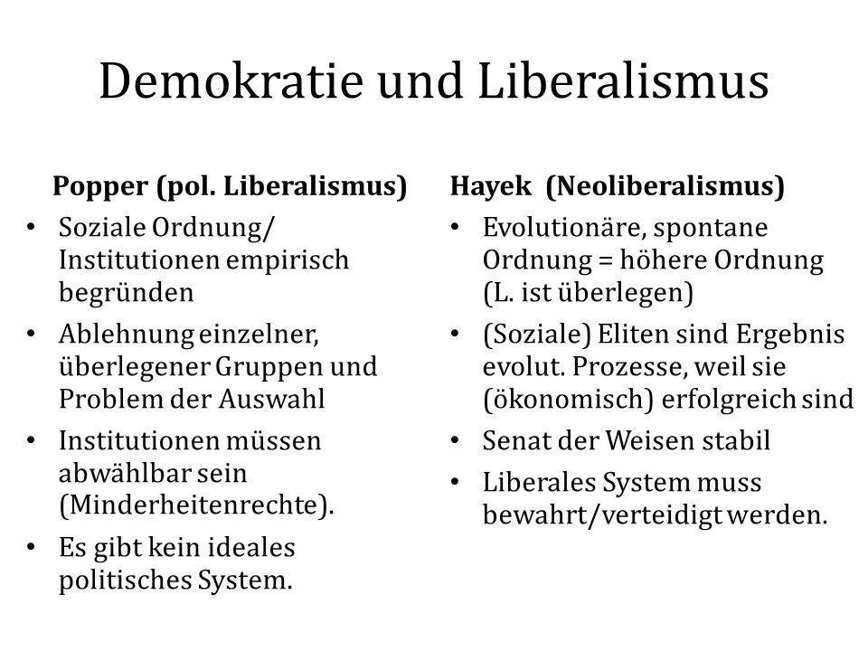 Demokratie und Liberalismus Popper (pol.