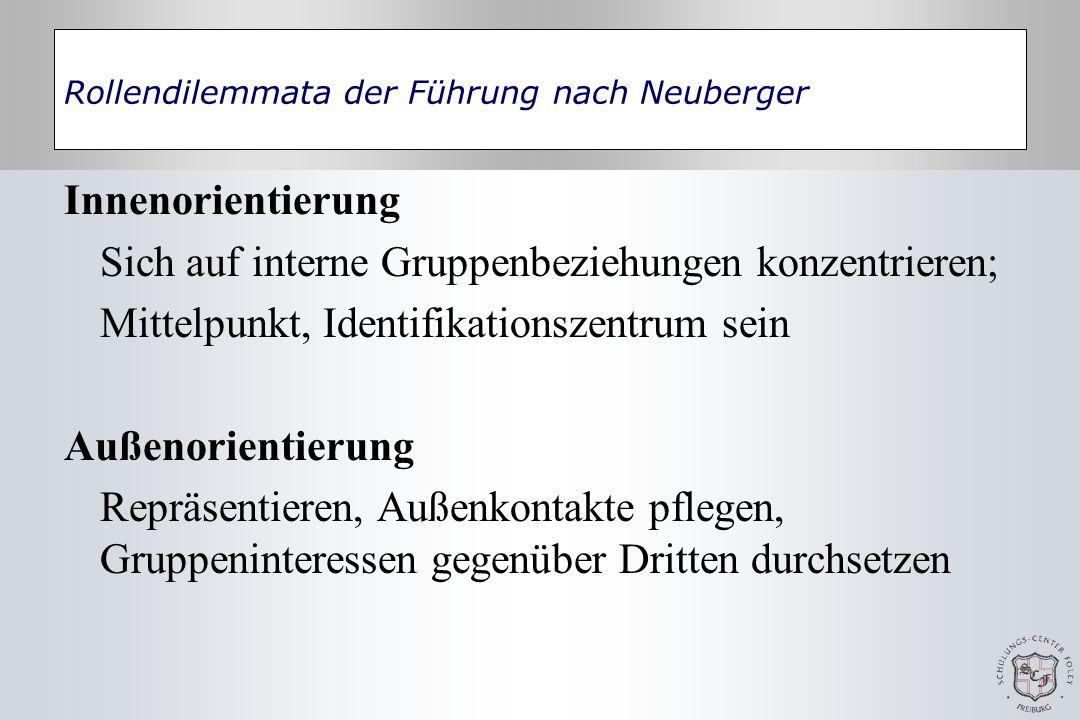 Rollendilemmata der Führung nach Neuberger Innenorientierung Sich auf interne Gruppenbeziehungen konzentrieren; Mittelpunkt, Identifikationszentrum se