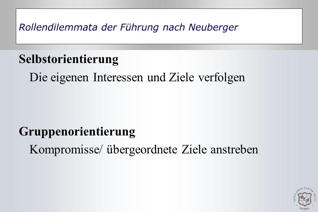 Rollendilemmata der Führung nach Neuberger Selbstorientierung Die eigenen Interessen und Ziele verfolgen Gruppenorientierung Kompromisse/ übergeordnete Ziele anstreben