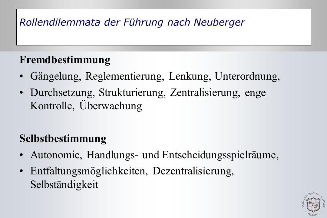 Rollendilemmata der Führung nach Neuberger Fremdbestimmung Gängelung, Reglementierung, Lenkung, Unterordnung, Durchsetzung, Strukturierung, Zentralisi
