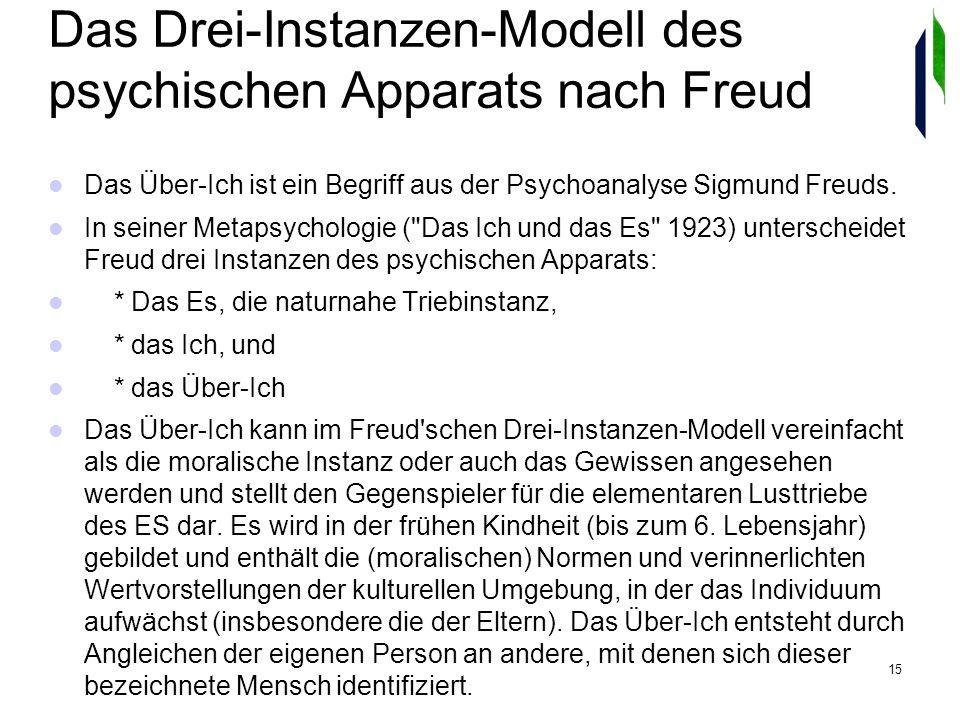 15 Das Drei-Instanzen-Modell des psychischen Apparats nach Freud Das Über-Ich ist ein Begriff aus der Psychoanalyse Sigmund Freuds.