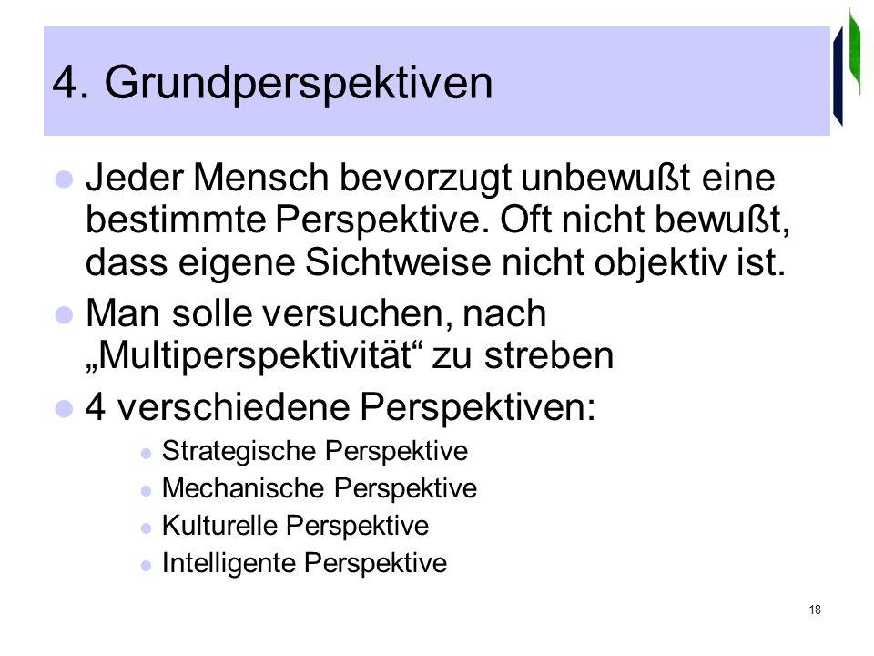 18 4. Grundperspektiven Jeder Mensch bevorzugt unbewußt eine bestimmte Perspektive.