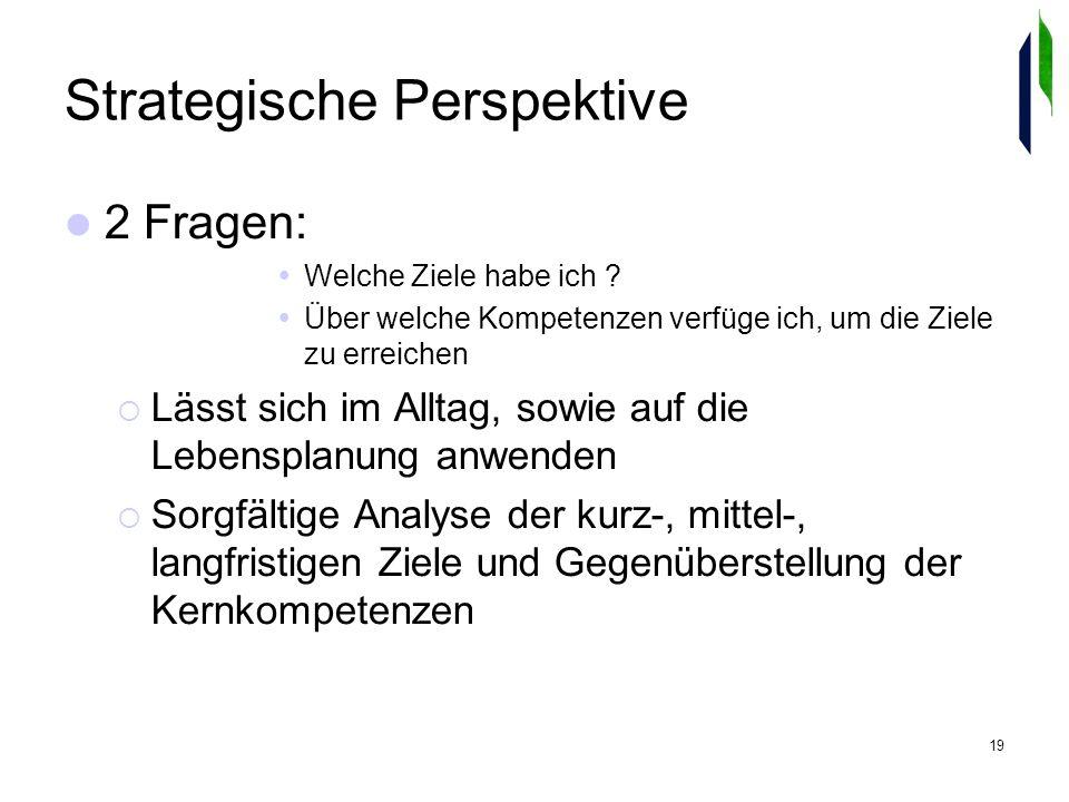 19 Strategische Perspektive 2 Fragen: Welche Ziele habe ich .
