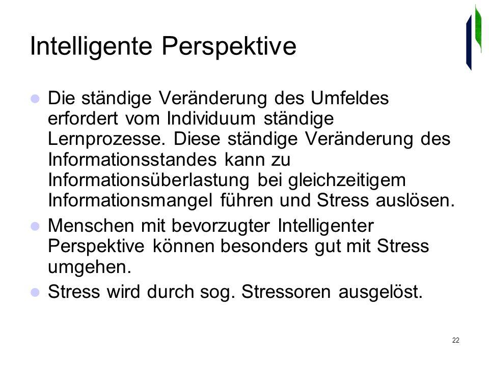 22 Intelligente Perspektive Die ständige Veränderung des Umfeldes erfordert vom Individuum ständige Lernprozesse.