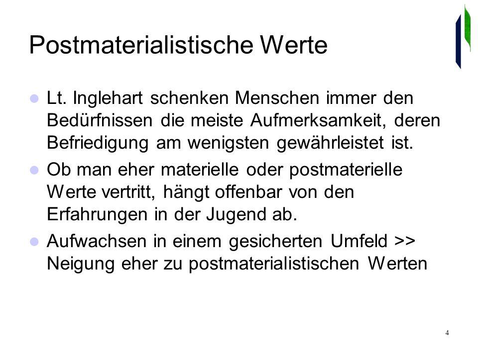 4 Postmaterialistische Werte Lt.