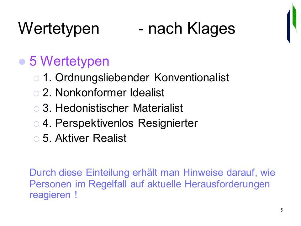 5 Wertetypen - nach Klages 5 Wertetypen 1. Ordnungsliebender Konventionalist 2.