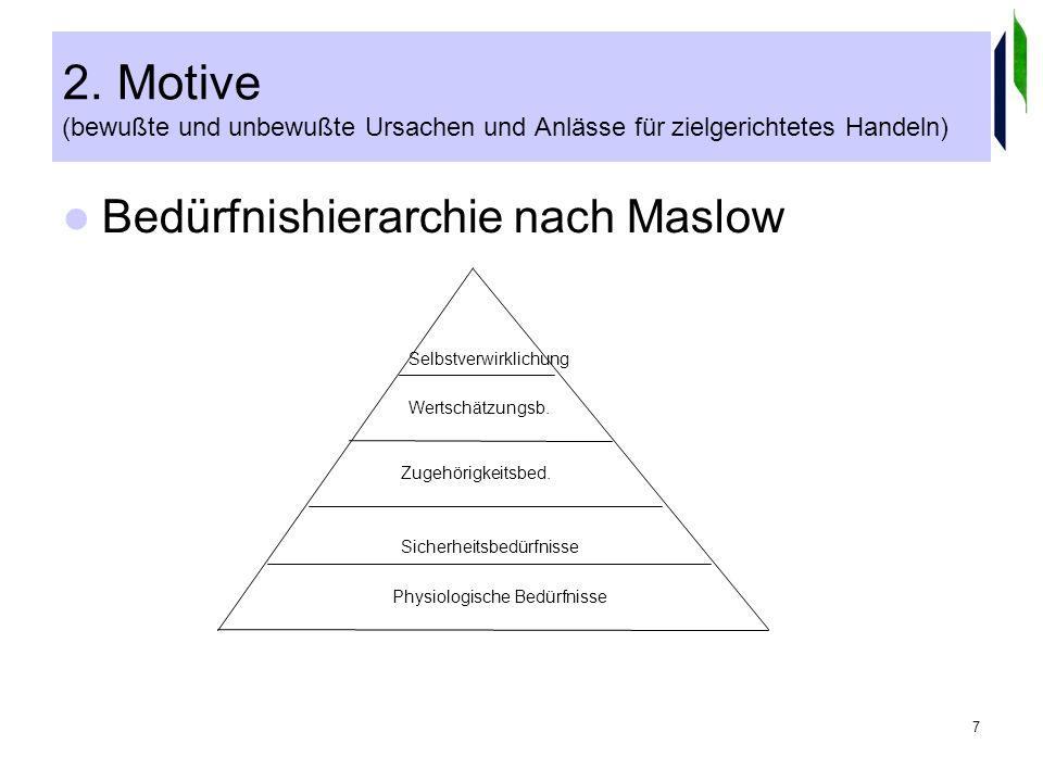 7 2. Motive (bewußte und unbewußte Ursachen und Anlässe für zielgerichtetes Handeln) Bedürfnishierarchie nach Maslow Physiologische Bedürfnisse Sicher