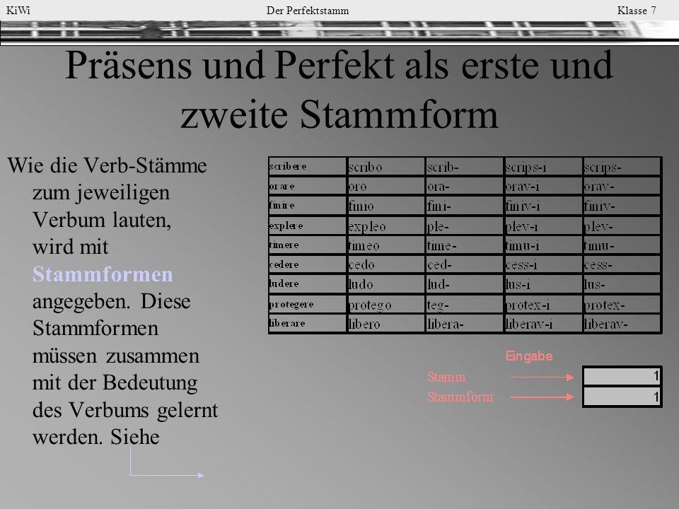 KiWi Der Perfektstamm Klasse 7 Übungssätze Heri Marcus Afram in foro spectavit.