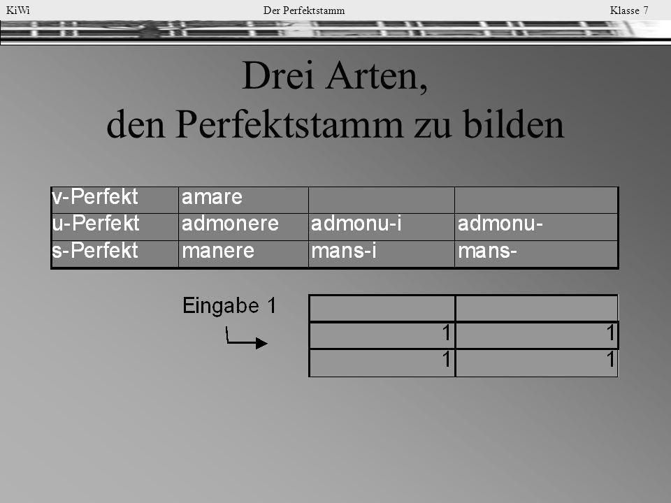 KiWi Der Perfektstamm Klasse 7 Demgemäß bildet man die Perfektformen, indem man die Personalendung an den Stamm hängt.